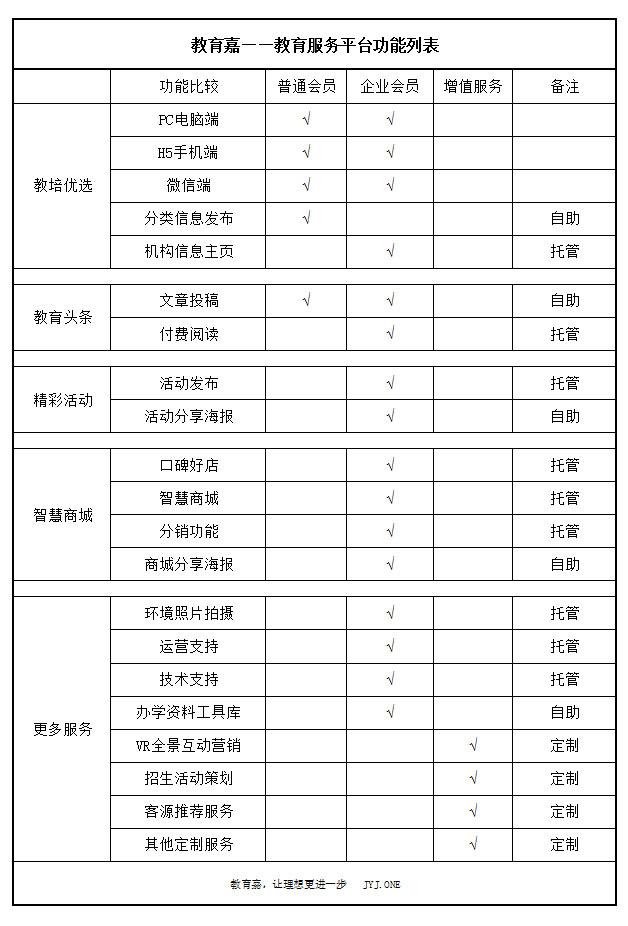 教育嘉平台功能列表.jpg