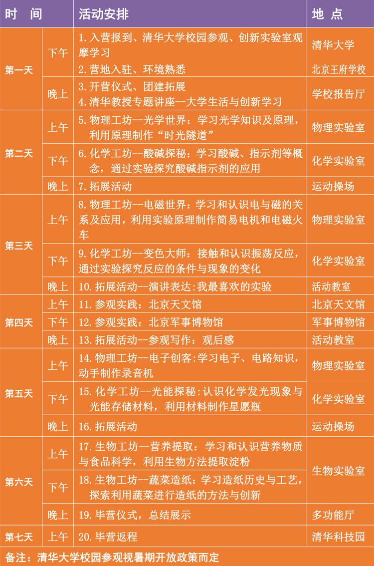 【科学盛宴】儒力教育2021暑期科学营招生简章(王府营地)1-3.jpg