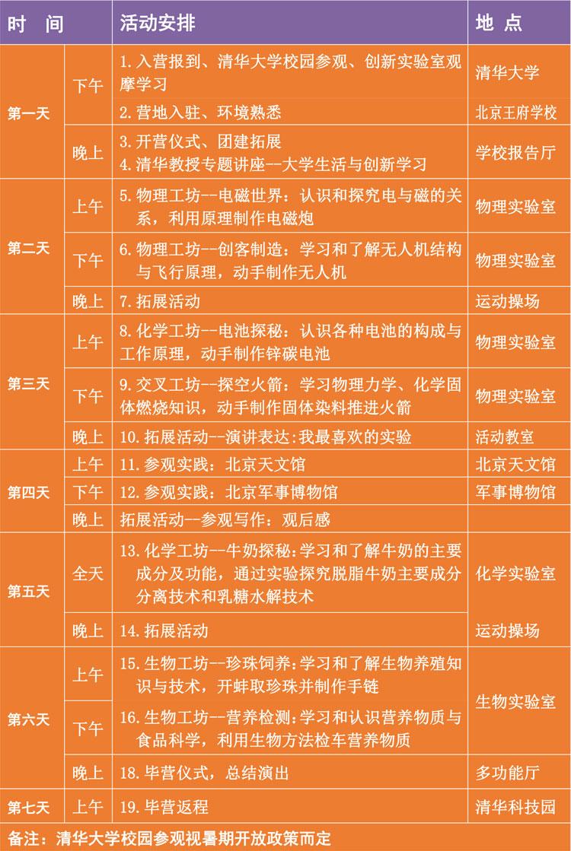 【科学盛宴】儒力教育2021暑期科学营招生简章(王府营地)4-6.jpg