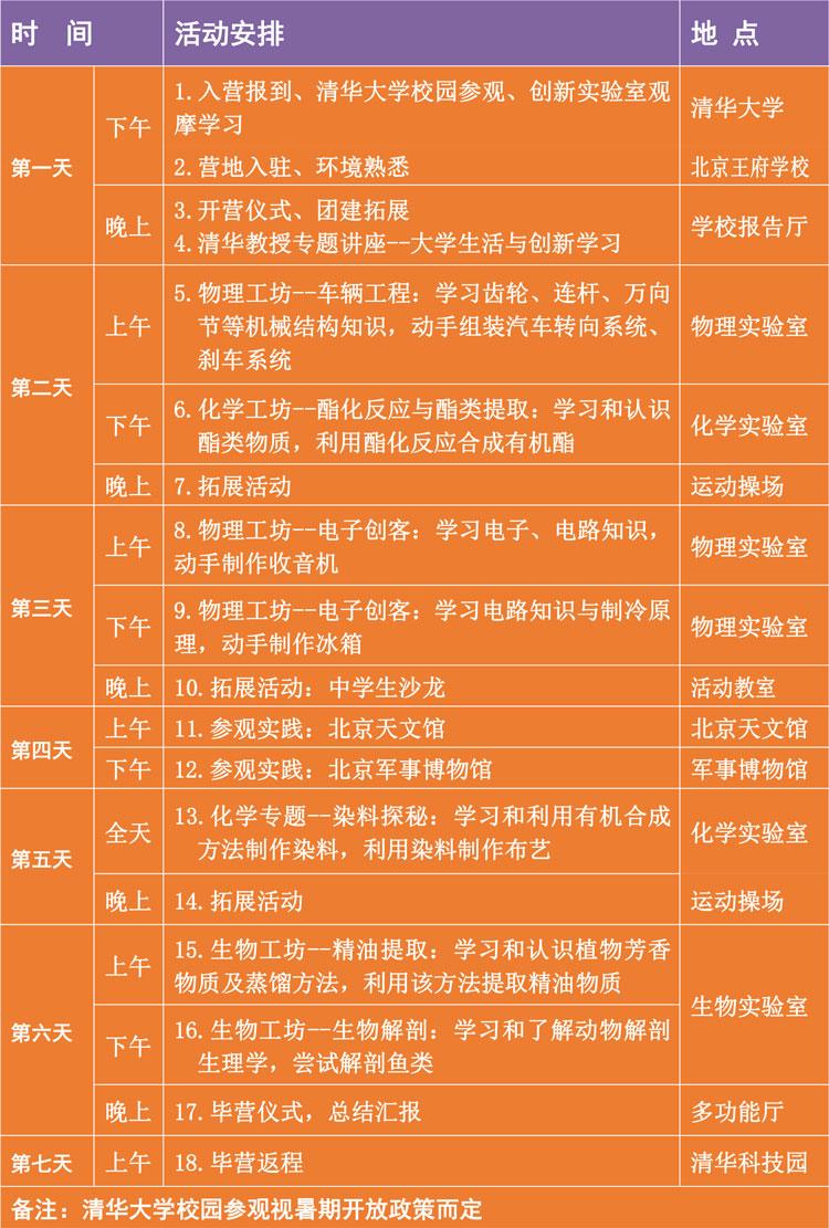 【科学盛宴】儒力教育2021暑期科学营招生简章(王府营地)-初中.jpg
